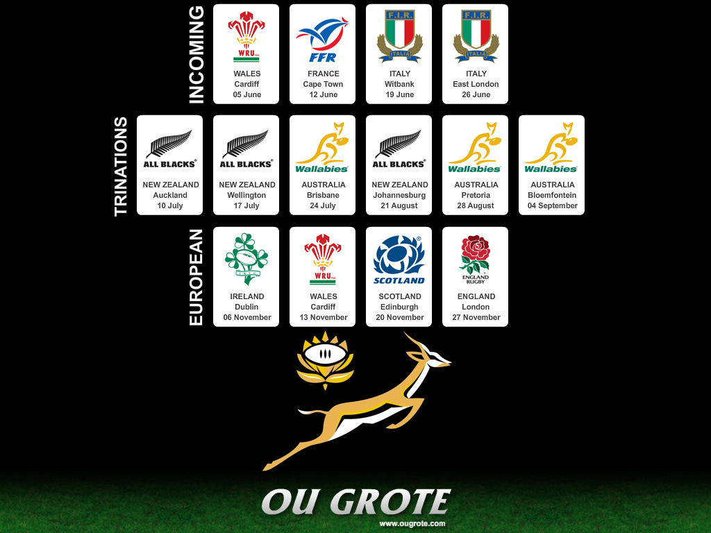 Springbok 2010 Fixtures Wallpaper